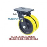 Industrial Very Heavy Duty Twin Wheel  – A –  Series – FALLSHAW