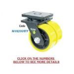 Industrial Very Heavy Duty Twin Wheel  – B –  Series – FALLSHAW