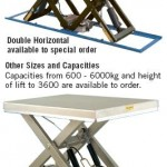 Eurolift Static Scissor Tables