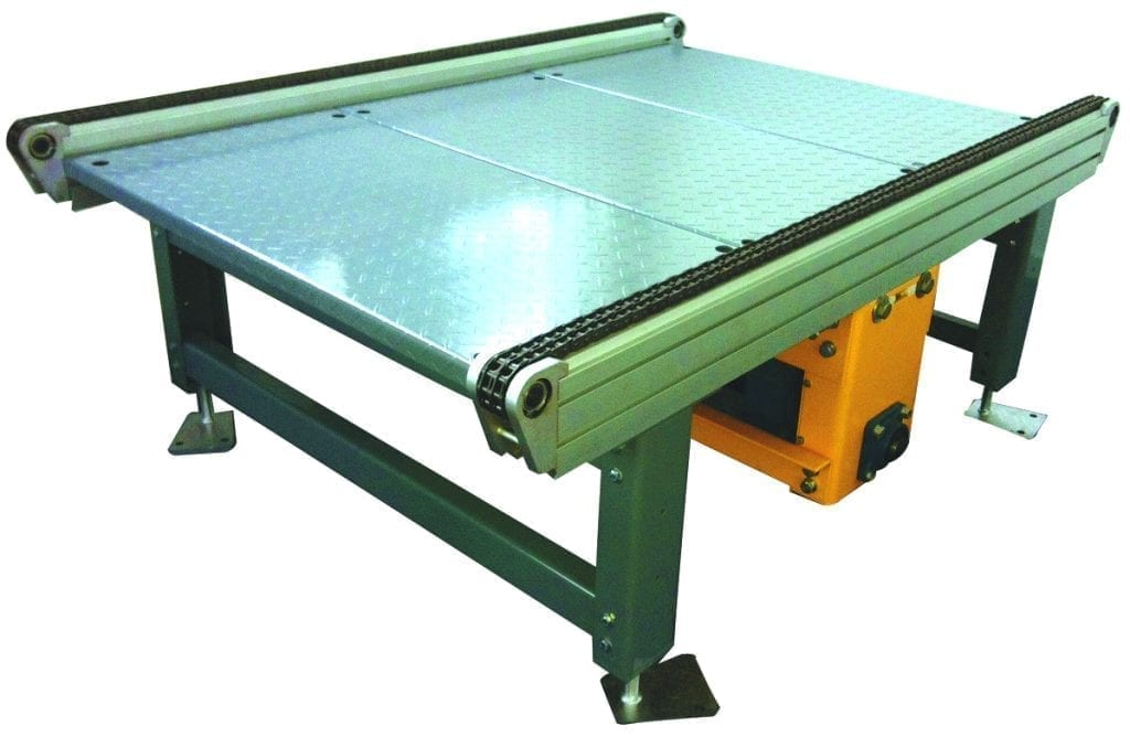 Pallet Conveyors - Cleanline