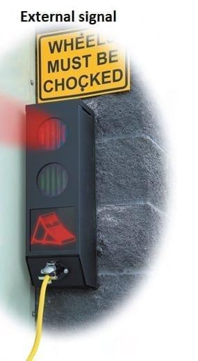External Signal - Smart Chock