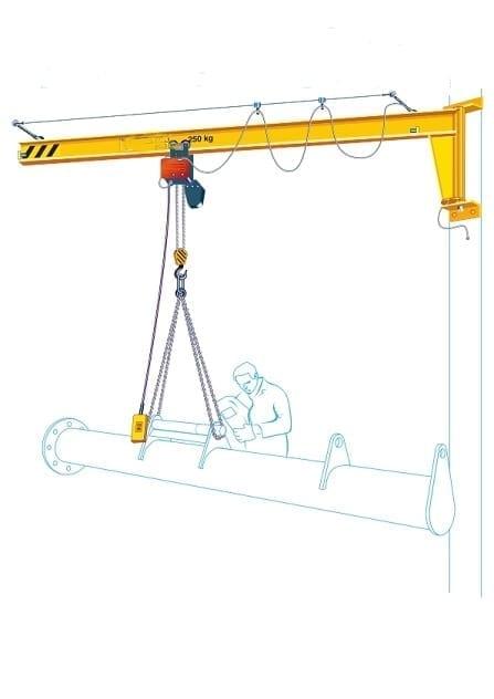 Vector-column-Jib