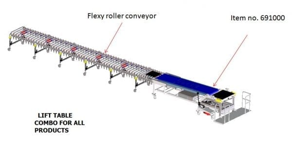 C691000 with gravity extendable conveyor