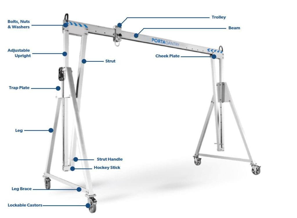 Assembly Porta Gantry