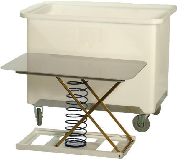 Backsaver with tuffy tub