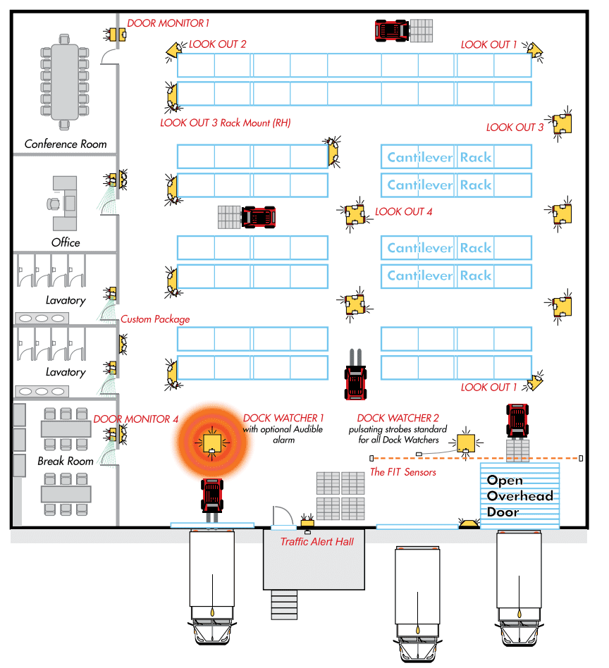 Sample Warehouse Configuration of Collision Awareness Sensors