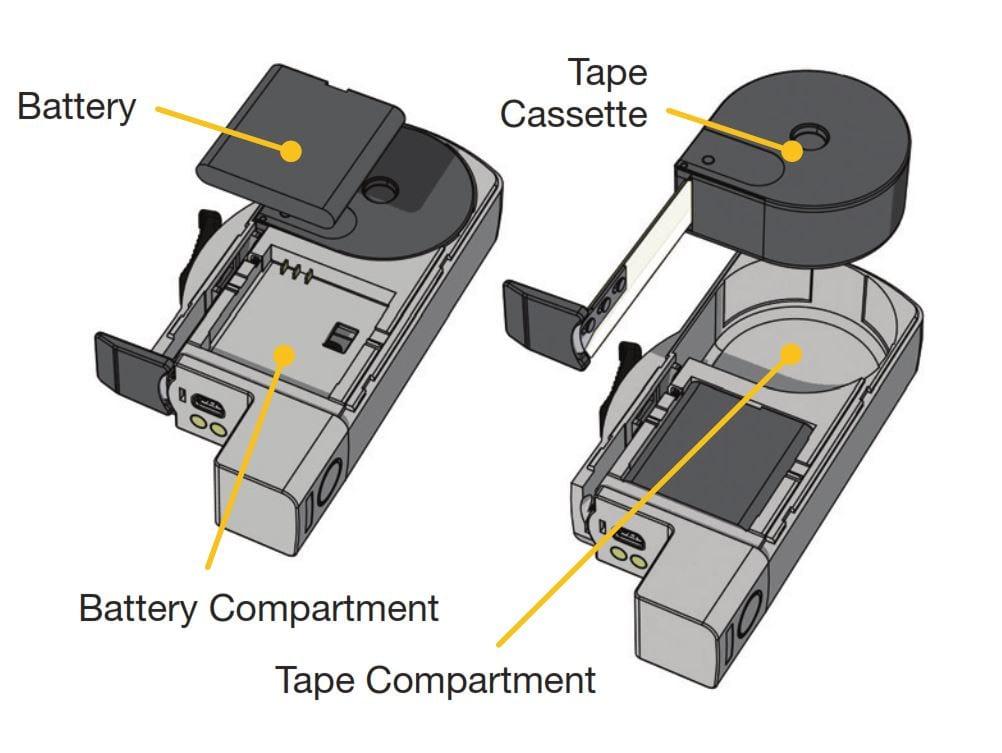 Cubetape Components