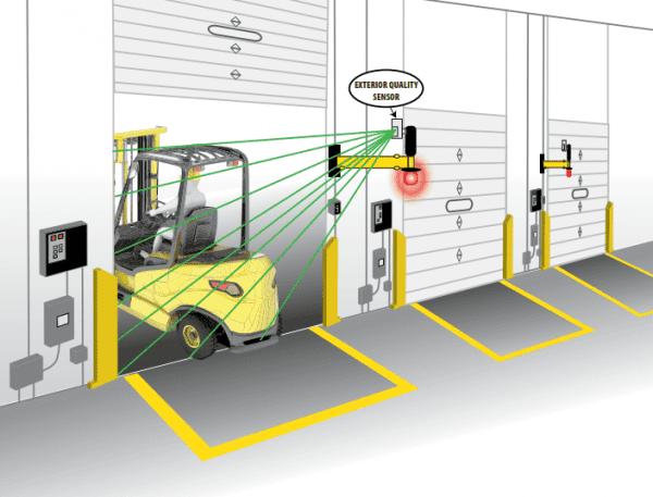 Dock Door Monitor