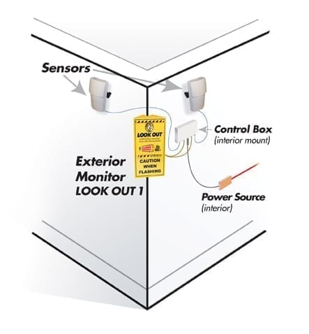 LO1EX Look Out Exterior Sensor Diagram