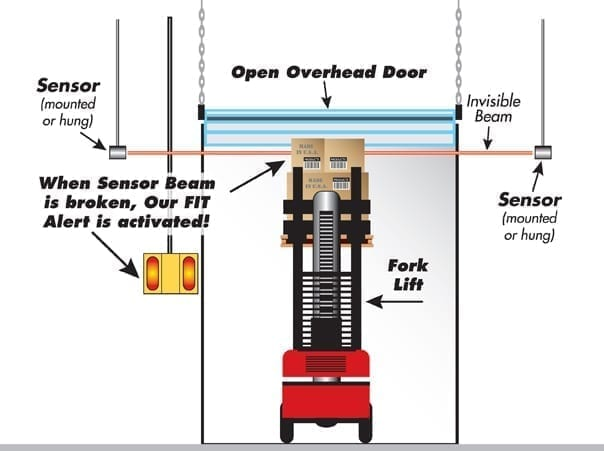 Look Out Overhead Hazard Sensors - Facing Open Overhead Door