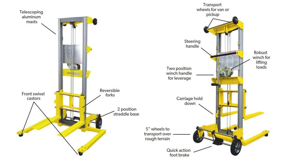 Features Series 1900 Material Lift