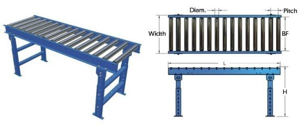 Gravity conveyor with supports