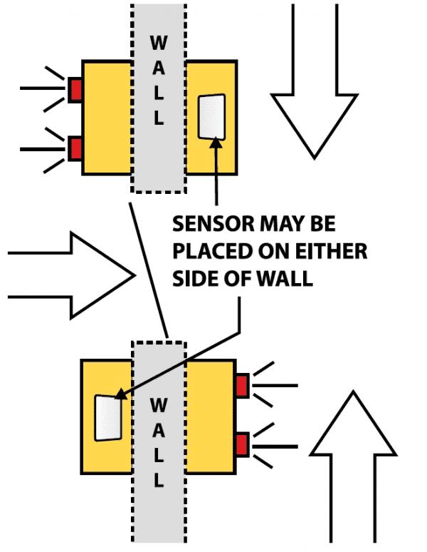 Hall Door Monitor 1 Top View Diagram