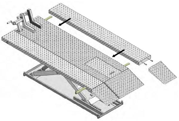 Hospital Bed Maintenance Lift Width Extension Kit Example
