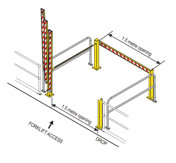 Mezzanine Gate For Dock Forklift Safety Materials Handling