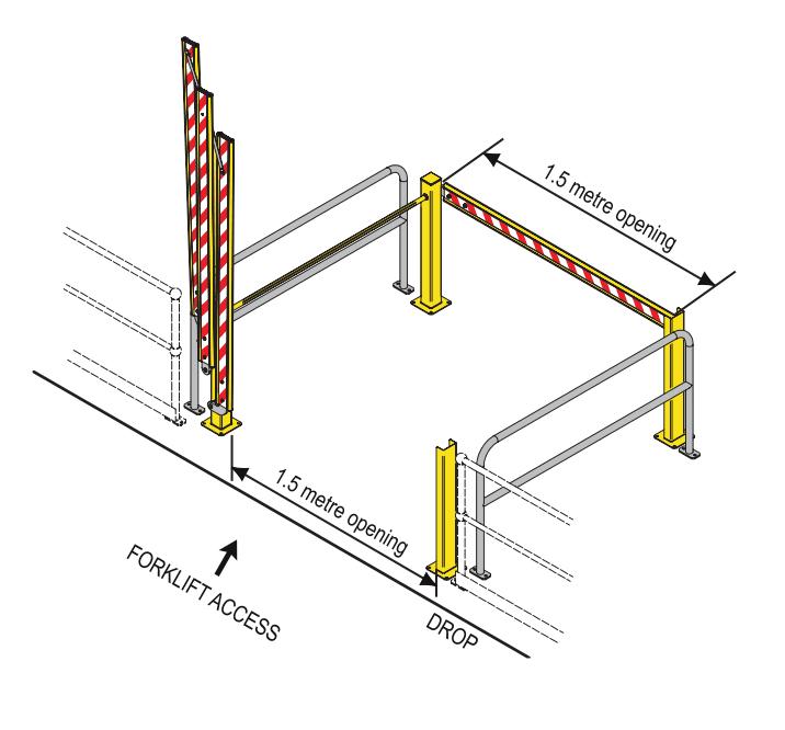 Mezzanine Gate - Forklift Access