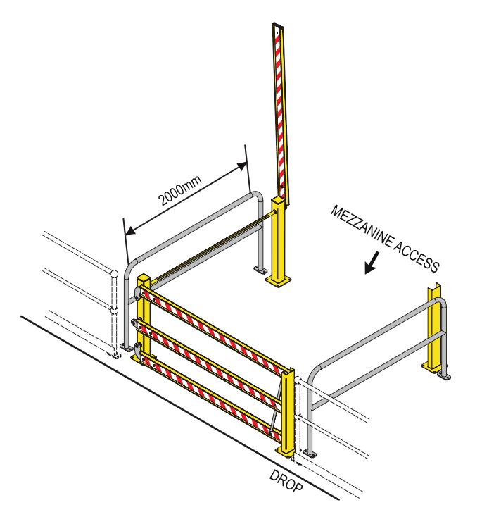 Mezzanine Gate - Mezzanine Access