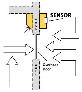 Overhead Door 1 Top View Diagram