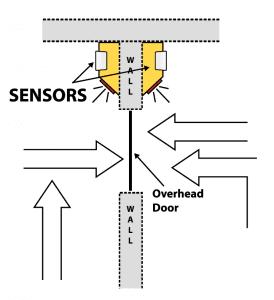 Overhead Door 2 Top View Diagram
