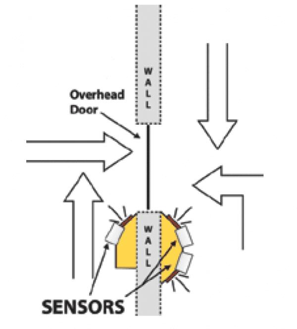 Overhead Door 3 Top View Diagram