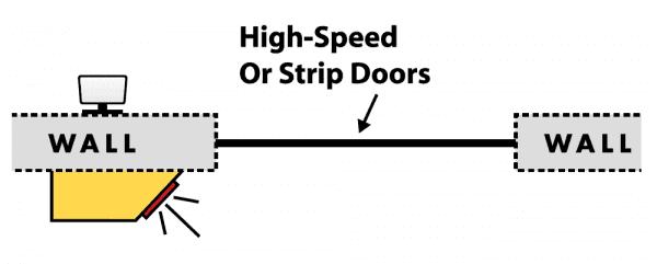 Overhead Door Basic 1 Top View Diagram