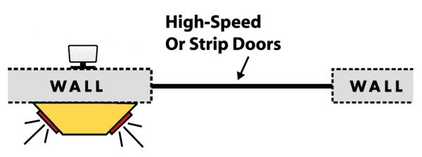 Overhead Door Basic 2 Top View Diagram