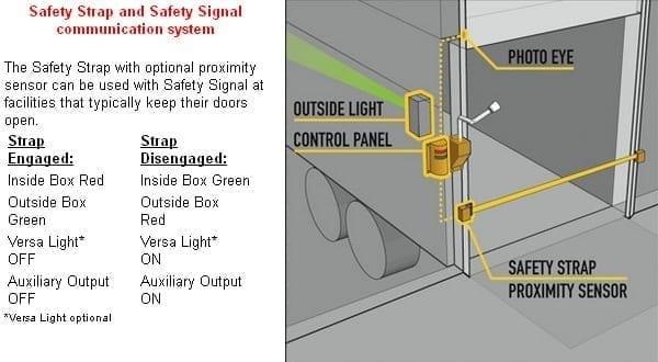 Safety Strap 2