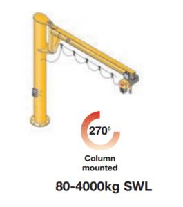 Low Headroom Jib Crane - Column Mounted
