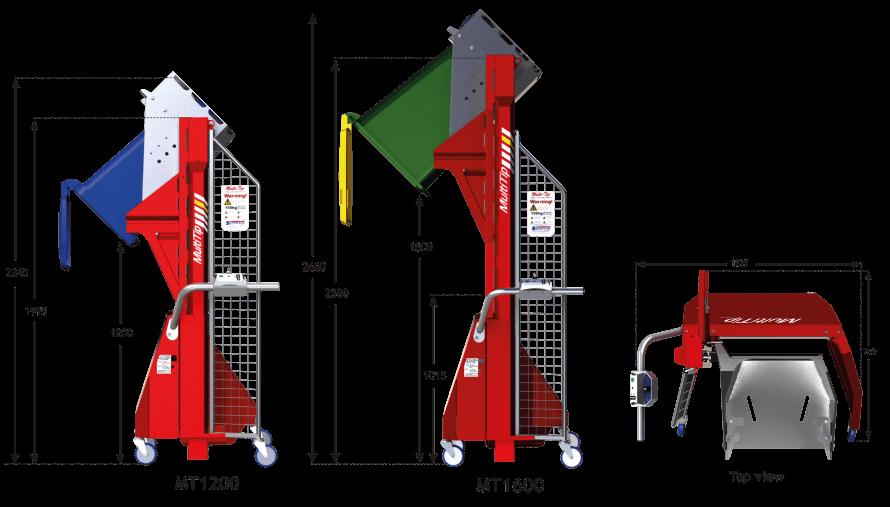 Multi-Tip Dimensions